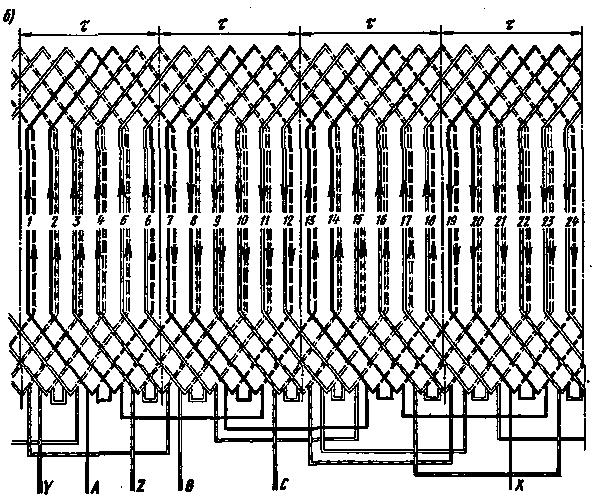 Схема расположения катушек