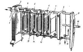 Теплообменники пластинчатые реферат рекуперативный теплообменник периодического действия