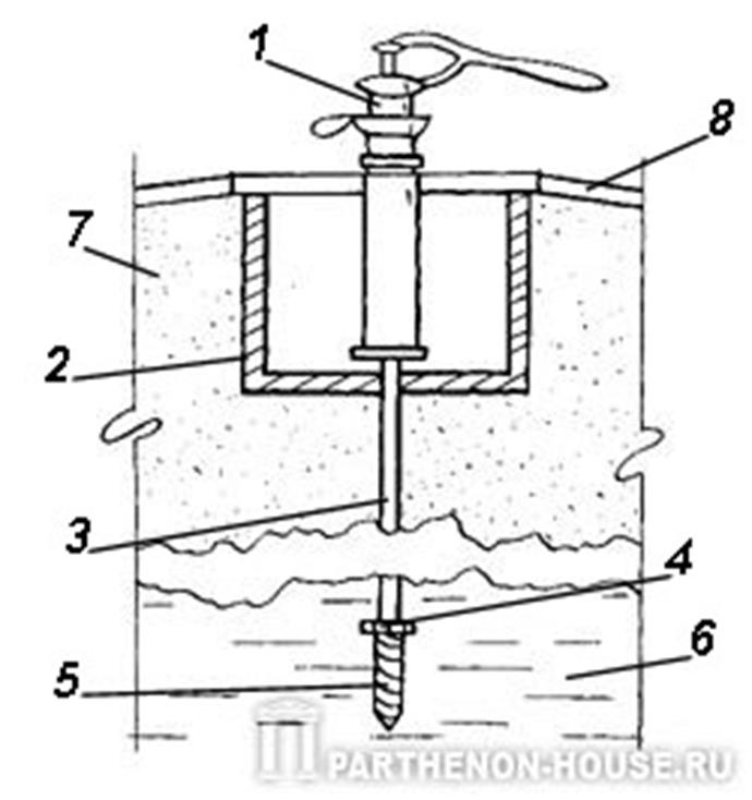 Как сделать канализацию в деревенском доме своими руками
