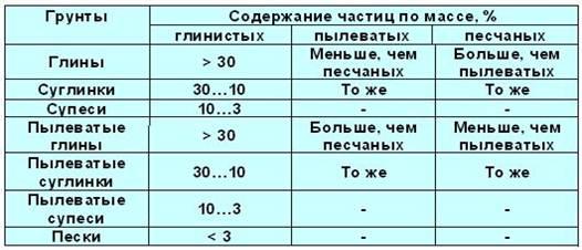 КВАНТ Задачник по физике  kvantinfo