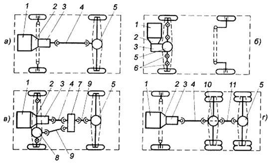 Рисунок 9.1 – Схемы
