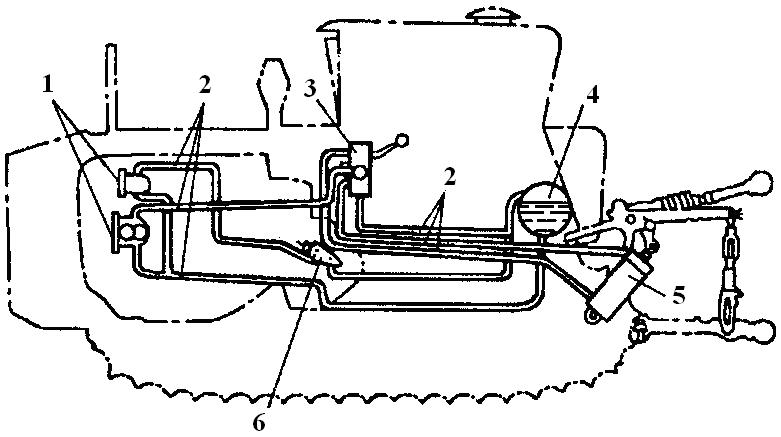 гидросистемы на тракторе: