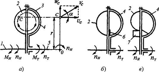 Схема гидромуфты
