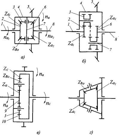 Схемы простых дифференциалов с