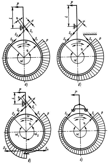Схемы ленточных тормозов: