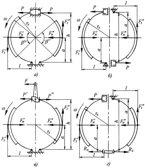 схемы колодочных тормозов: