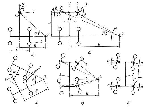 Схемы поворота колесных
