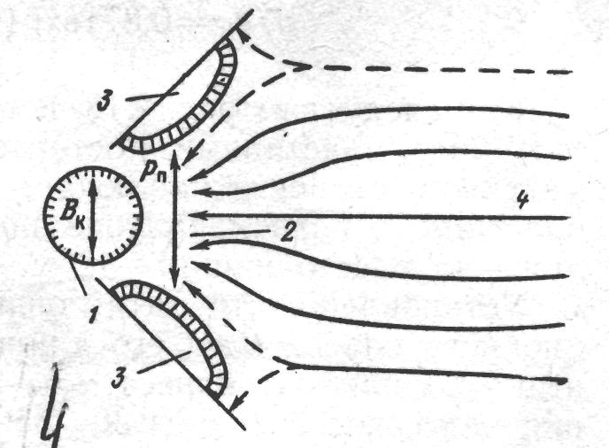 Рисунок 5- Схема