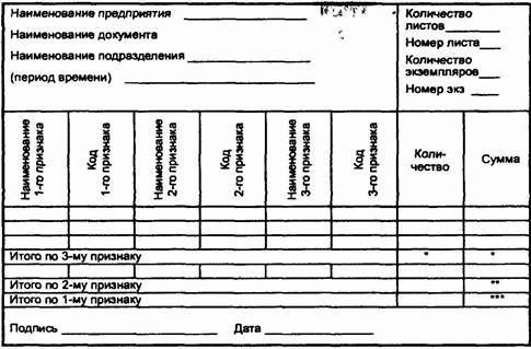Схема структуры результатного