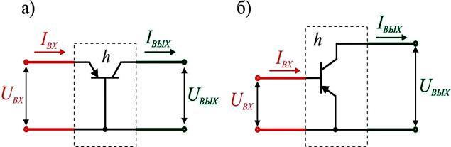 Схема замещения транзистора