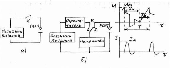 Рис.1 Структурные схемы