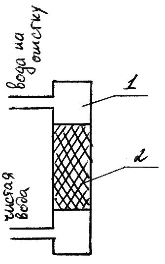 Рисунок-схема ионообменной