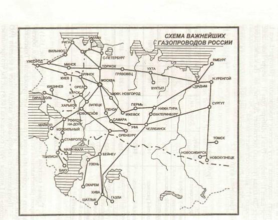 Схема важнейших газопроводов
