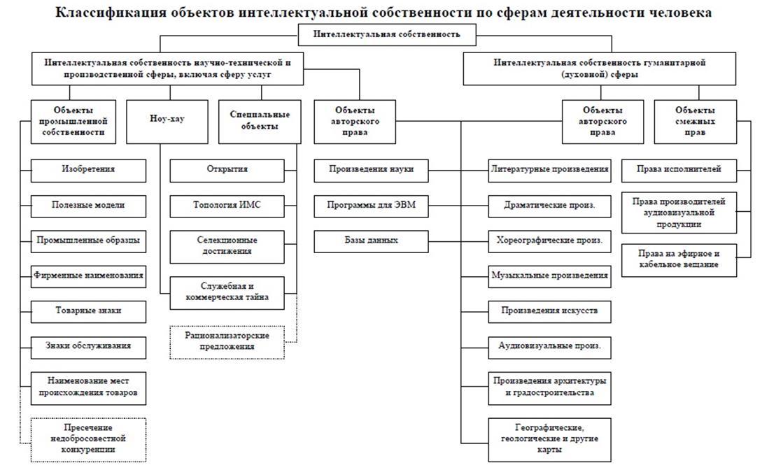 Программа по созданию схем вышивания бисером