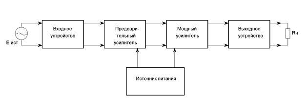 Блок-схема и принципиальная