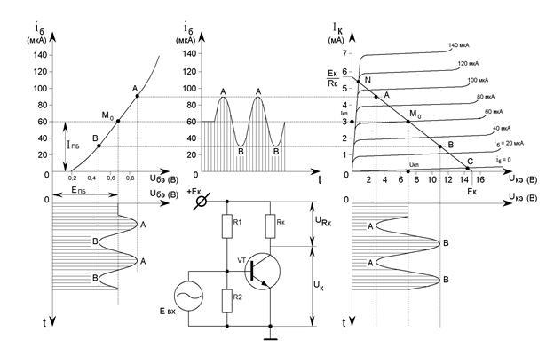 Схема усилителя изображена на