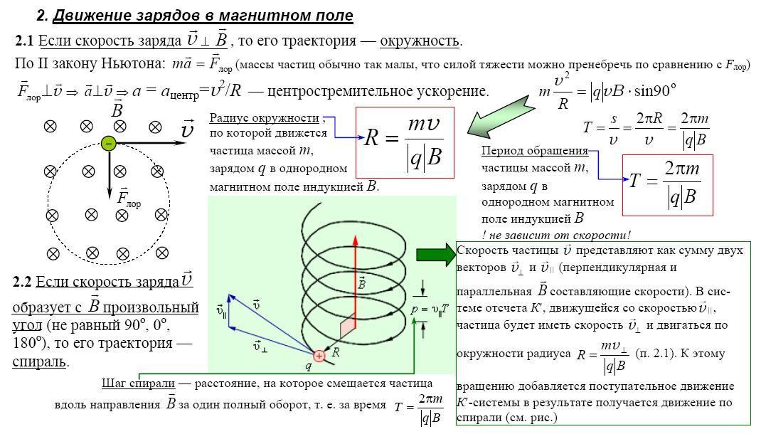 можно магнитное поле создается направленным движением электронов свежие вакансии