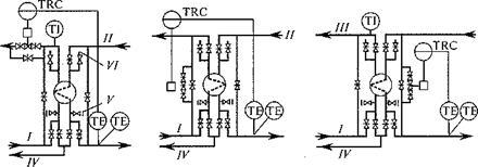 Кожухотрубчатый теплообменник обвязка Кожухотрубный испаритель Alfa Laval DXD 345 Братск