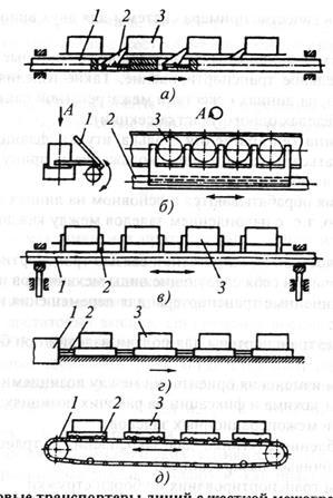 Шаговые транспортеры микроавтобус фольксваген транспортер каравелла