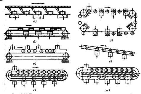 Транспортеры распределители вакуумные конвейеры для сыпучих