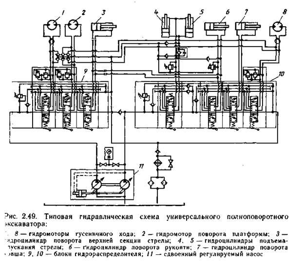 схема гидравлики автопогрузчика