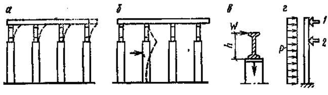 Схема деформаций каркаса