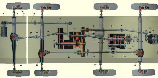 Схема компоновки трансмиссии