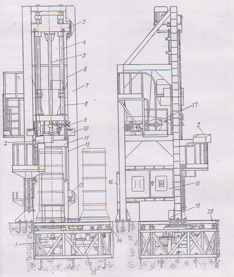 Трубоформовочный станок