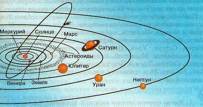 астероидный пояс презентация