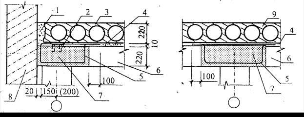 Круглопустотная плита перекрытия ремонт железобетонных заборов