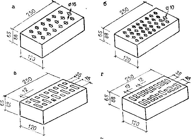 керамический пустотелый кирпич размеры