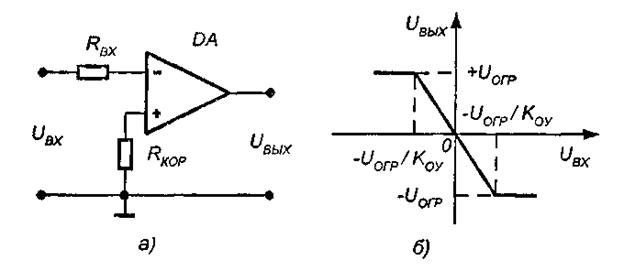 На рисунке 4.1 приведена схема