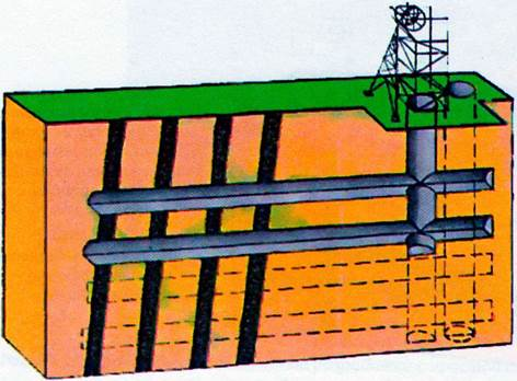 Схемы вскрытия шахтных полей