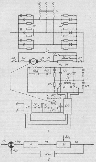 Схема регулирования частоты