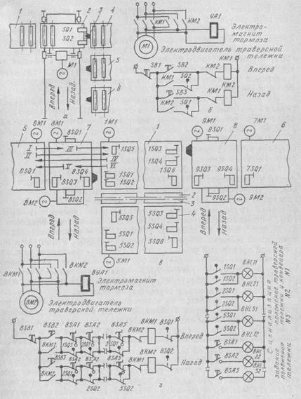 Схемы управления конвейерными