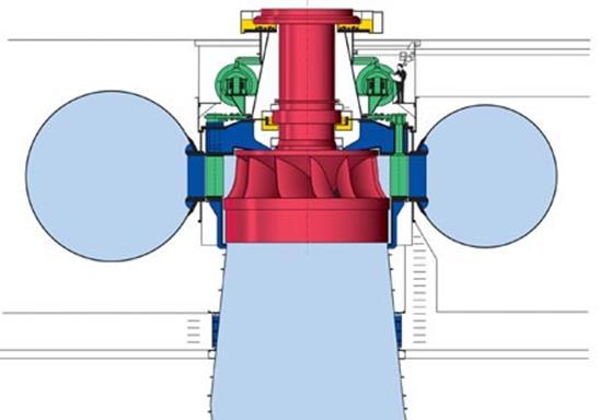 Схема радиально-осевой турбины