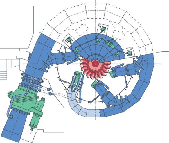 Схема ковшовой турбины