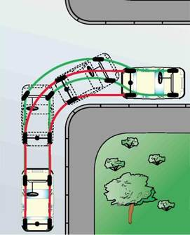 Троектория для совершения поворота в крайнюю правую полосу