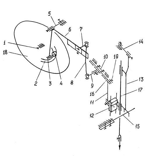 Кинематическая схема пуговичного полуавтомата