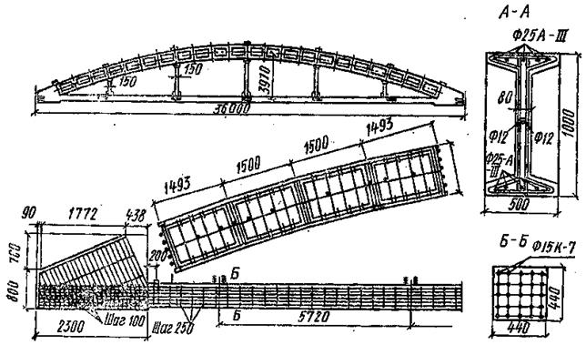 Расчет железобетонной арки жби в анапе адрес