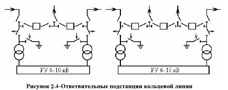 Ответвительная трансформаторная подстанция схема