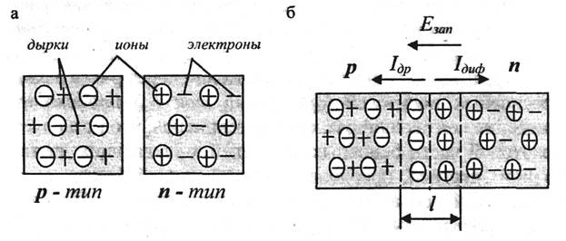 электроны и дырки фото - 6