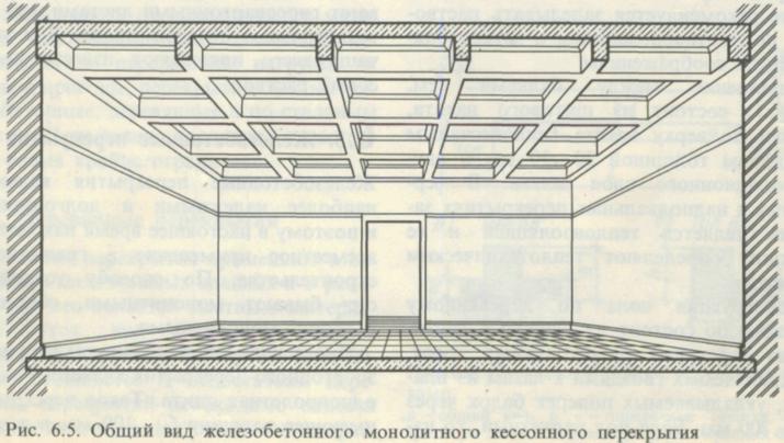 максимальная площадь монолитного перекрытия без опоры