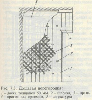Кладочные размеры кирпича таблица способы расчетов