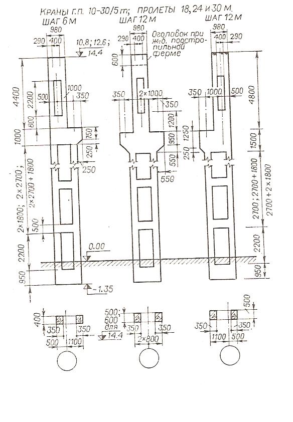 Опоры железобетонные двухветвевые орловский жби 3