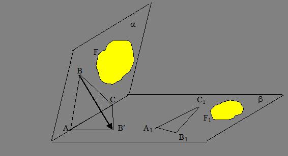 изображение плоских фигур при параллельном проектировании