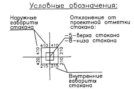 Исполнительная схема