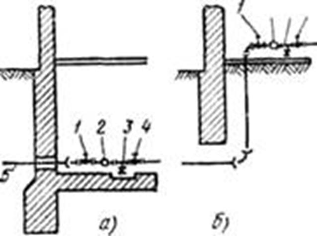 Схема прокладки ввода в
