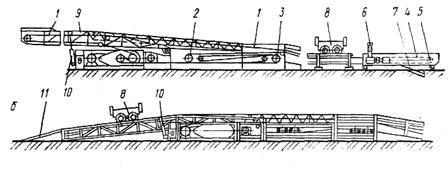 телескопический конвейер устройство
