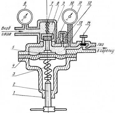 Рисунок 13 Схема